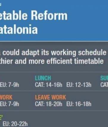 que es la plataforma per la reforma horaria?